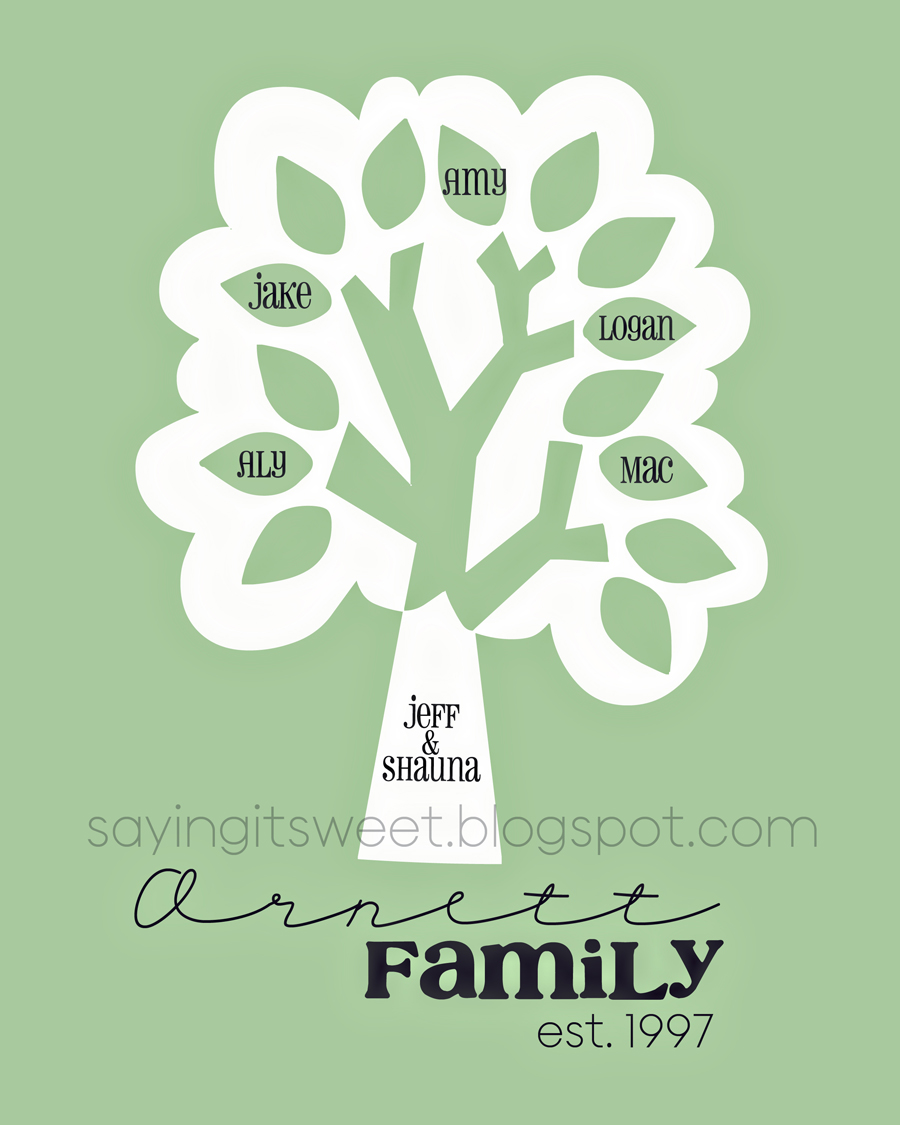 Custom Family Tree Print
