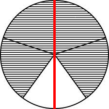 how to make 2 denominators the same