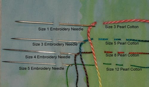 EMBROIDERY THREAD COMPARISON CHARTS | Embroidery Designs