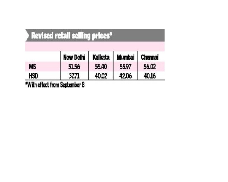 essay on price rise in india 2010