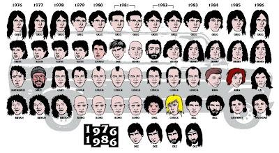 Black Flag Hair Chart