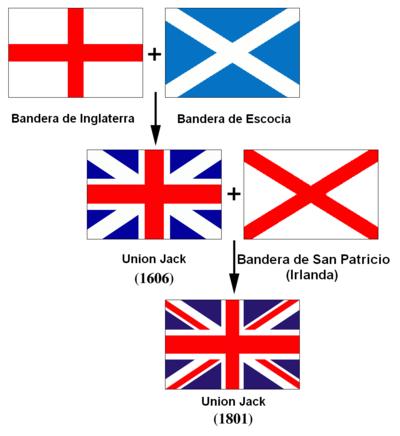 Unin Jack la bandera del Reino Unido  Curistoria  Curiosidades