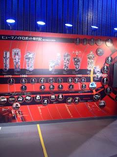 日本科学未来館常設展示のヒューマノイドロボット年代記