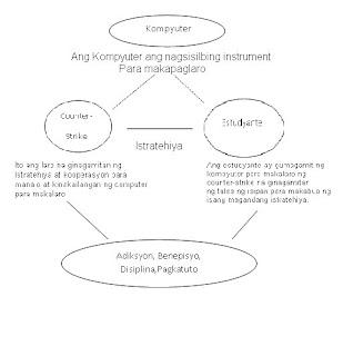 saklaw at delimitasyon Saklaw at delimitasyon ng pag-aaral ang pananaliksik na ito ay sasaklaw sa mga piling mag-aaral ng kolehiyo ng edukasyon.
