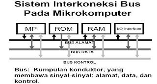 Rahmad darmonos blog april 2009 sistem interkoneksi bus ccuart Images