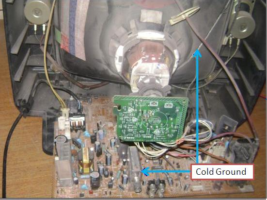 sansui crt tv circuit diagram sansui image wiring electronics repair made easy how to troubleshoot crt television on sansui crt tv circuit diagram