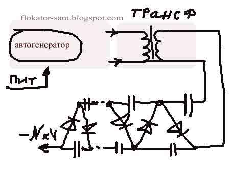 схема флокатора флокирование своими руками Salex blog
