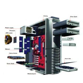 Perangkat keras dan lunak komputer