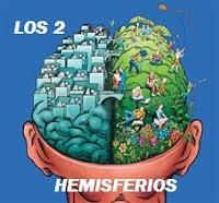 los 2 hemisferios