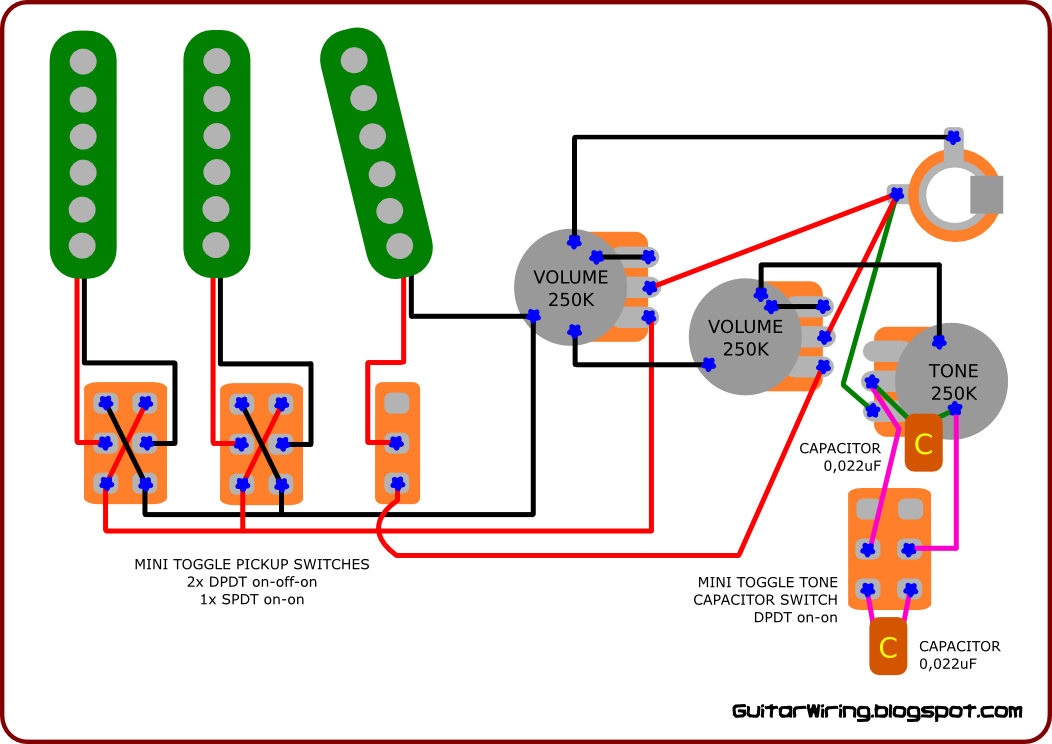 stratocaster double humbucker wiring diagram