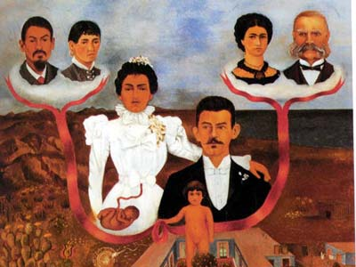"analysis my grandparents my parents and i frida kahlo July 6, 1907 in coyoacan, mexico how old was frida kahlo when she broke her spine in a car accident  when did frida paint ""my grandparents, my parents,."