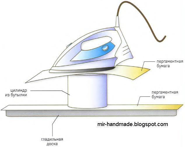 2. Покройте гладильную доску