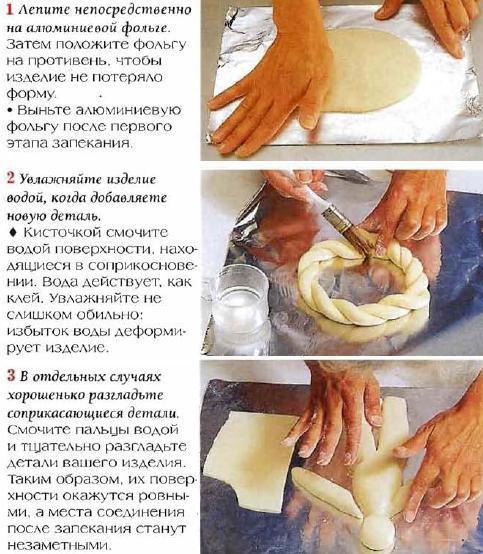 Рецепт солёное тесто для поделок в домашних условиях