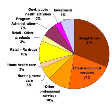 national health care spending in the Total healthcare spending as a  public spending on healthcare as a.