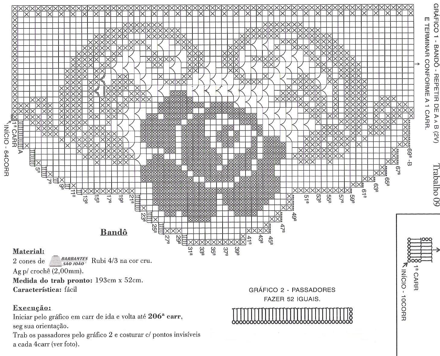Bando De Croche Para Quarto Com Grafico Nchome Info