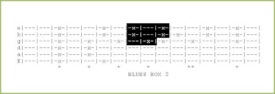Blues Box 3 Guitar Tab