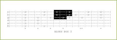 Blues Box 3 Guitar Tab
