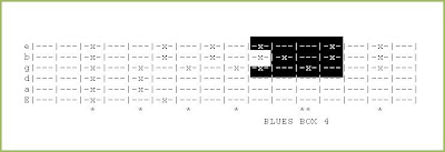 Blues Box 4 Guitar Tab