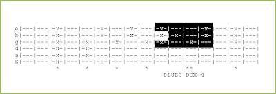 Blues Box 4 Guitar Tab