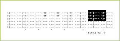 Blues Box 5 Guitar Tab