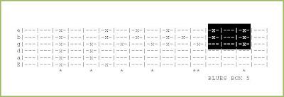 Blues Box 5 Guitar Tab