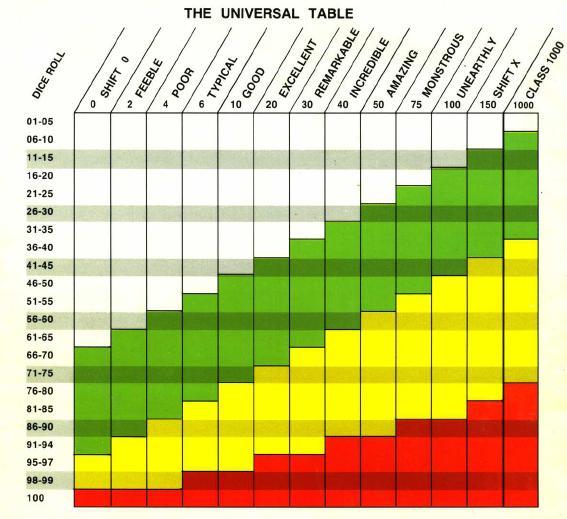 Marvel+Universal+Table.jpg