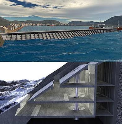 energia-onde-moto-ondoso-mare-fonti-rinnovabili