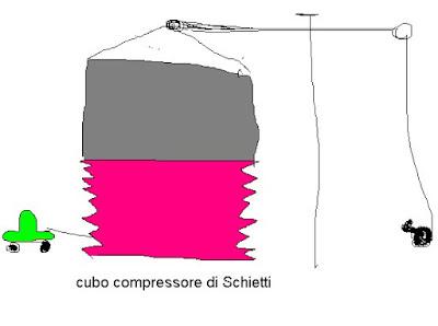 cubo-compressore-schietti-aria-compressa-macchine-energia