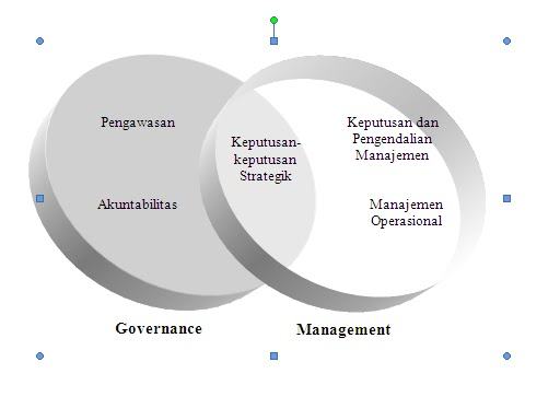 Apa saja opsi saham di perusahaan swasta