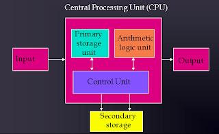 kumpulan tugas tkj presentasi dasar-dasar jaringan,download contoh presentasi tkj,tugas produktif tkj.tugas kejuruan