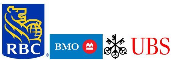 logos banks