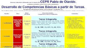 TAREAS INTEGRADAS DEL CEPR PABLO DE OLAVIDE