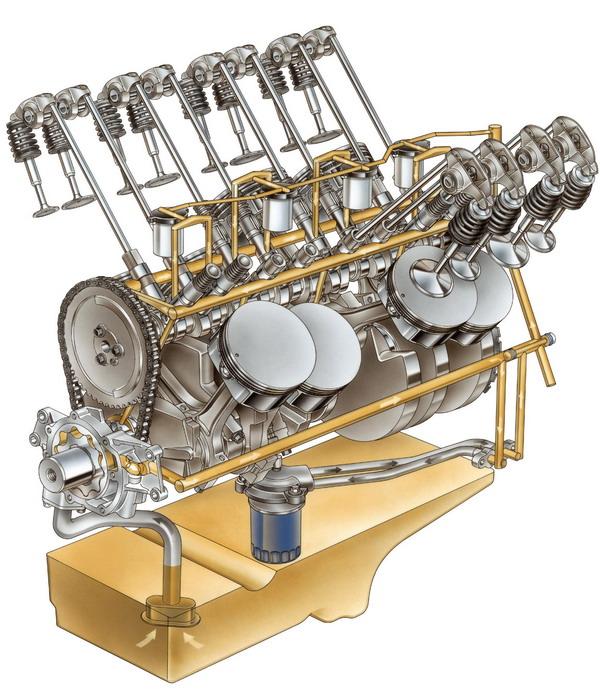 Tecnico De Mantenimiento Y Reparacion De Motores A Gas Y