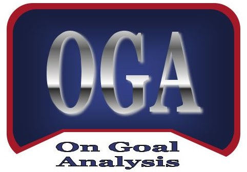 the OGA Blog