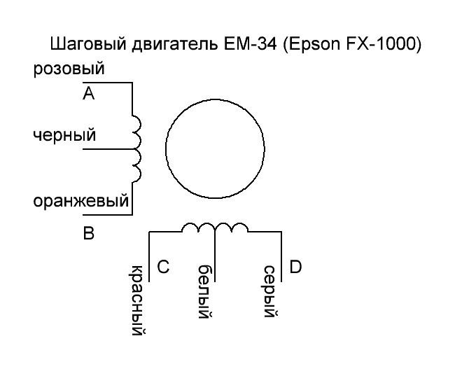 драйвера epson fx 1000