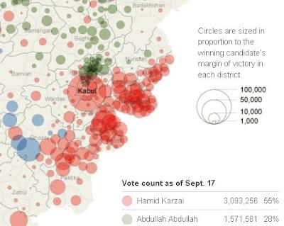 Afghan vote chart