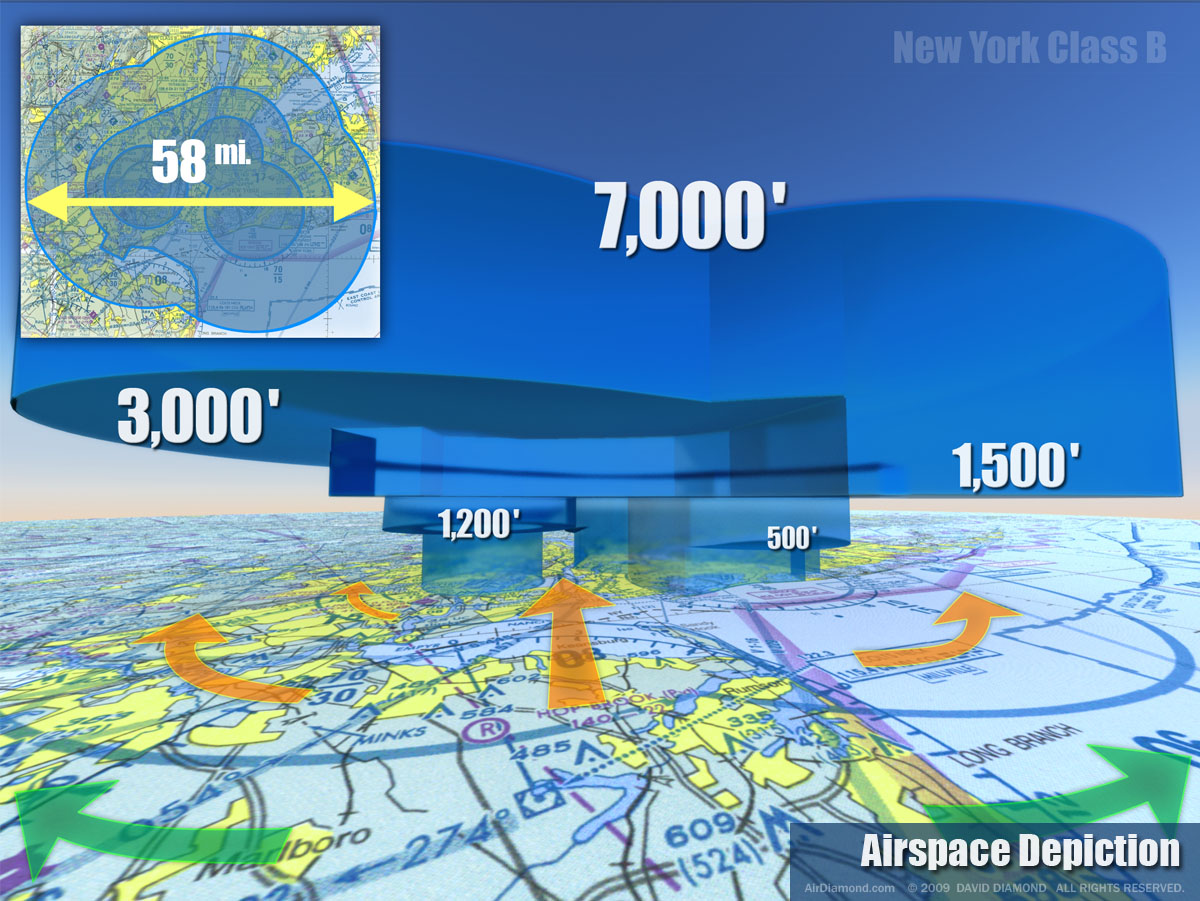 a description of the controlled airspace in the united states Usa: flying within controlled airspace under part 107 part 107 rules in effect  august 29, 2016 see 333 rules below commercial uas pilots.