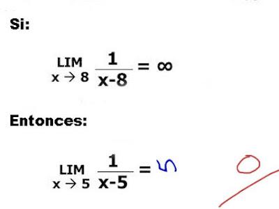 Respuestas graciosas en examenes