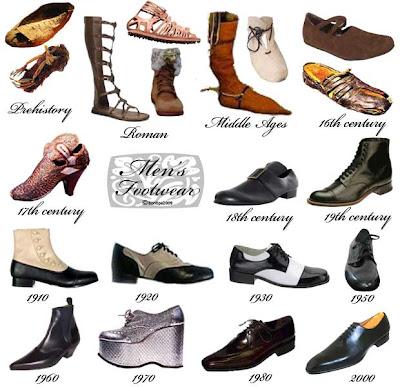 Men's footwear history