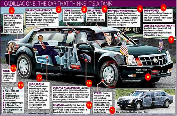 he Beast, Cadillac One