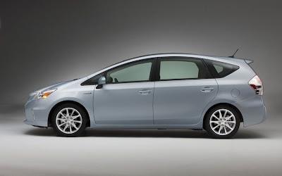 Toyota Prius V, technology