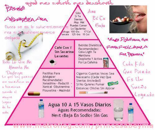 Piramide Para Ana