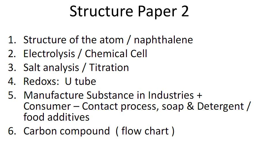 chemistry topics to write about