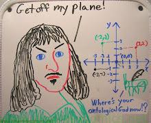 Descartes coordinates...