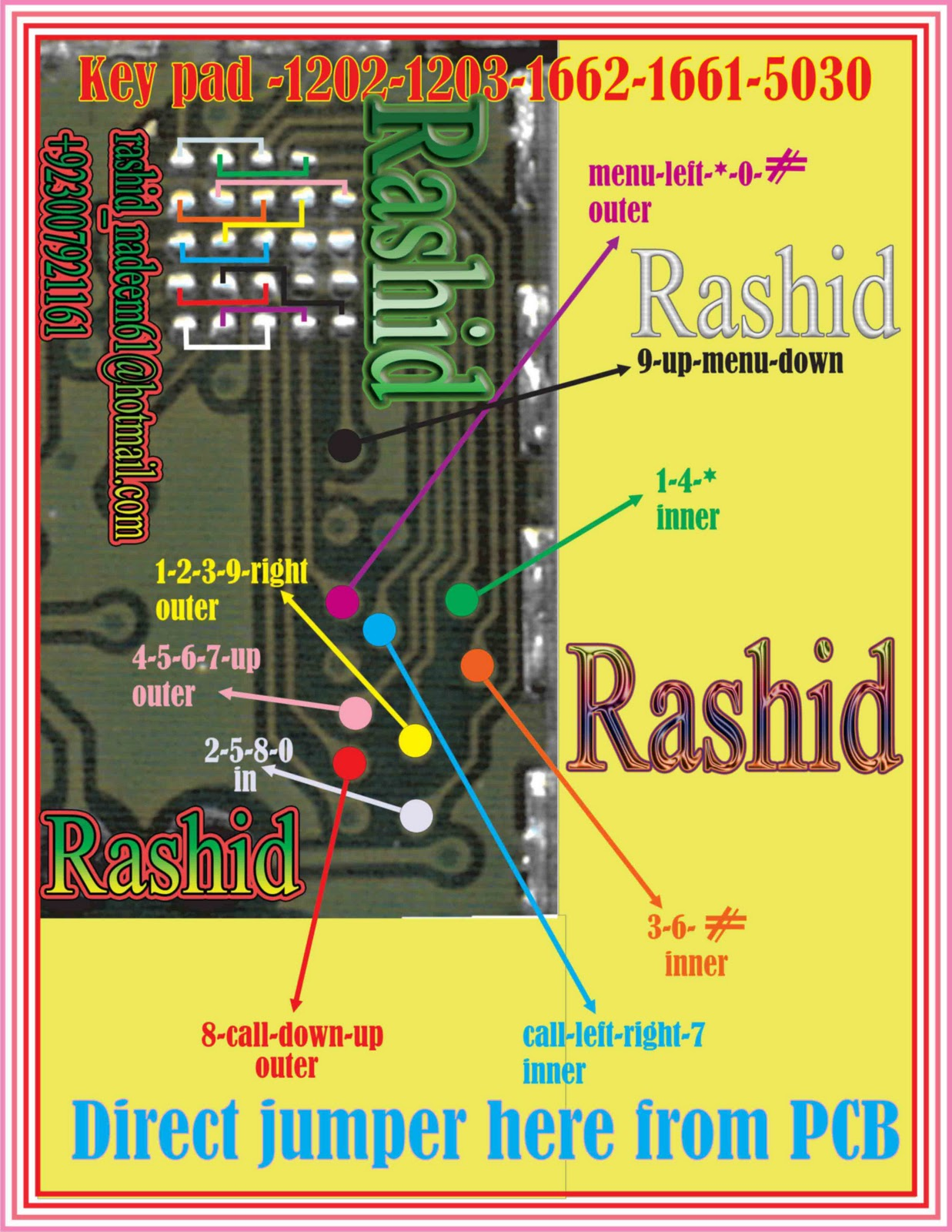 http://1.bp.blogspot.com/_9Z7dTG7H9HQ/TOOqfLktEwI/AAAAAAAAADE/_apx2TfjjF0/s1600/keypad-1202-1203-1661-1662-5030.jpg