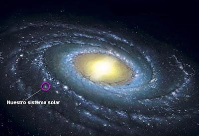 Resultado de imagen de Vivimos en la periferia de la Vía Láctea