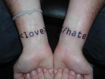 Tattoos On Wrist For Girls. star tattoos on wrist