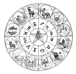 Símbolos y su Significado