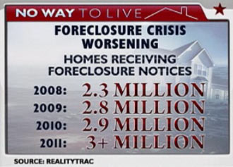 solving the foreclosure crisis caused by slated Skillsfortomorrow: management team in crisis case solution, a management consultant was hired to solve the problems of a branch of moral skillsfortomorrow (sft) in pennsylvania, united states sft is a government-sp.