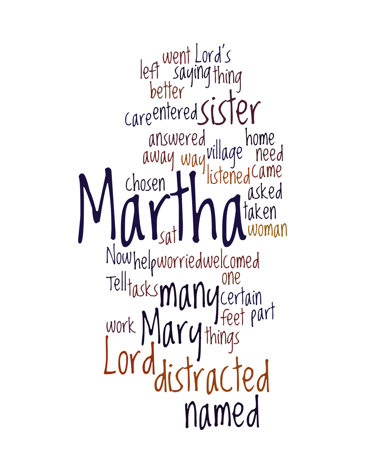 Rectory Musings Word As A Wordle 7th Sunday After Trinity